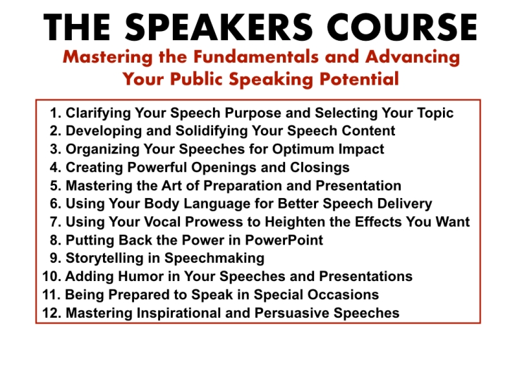 posters-how to improve your public speaking skills.024